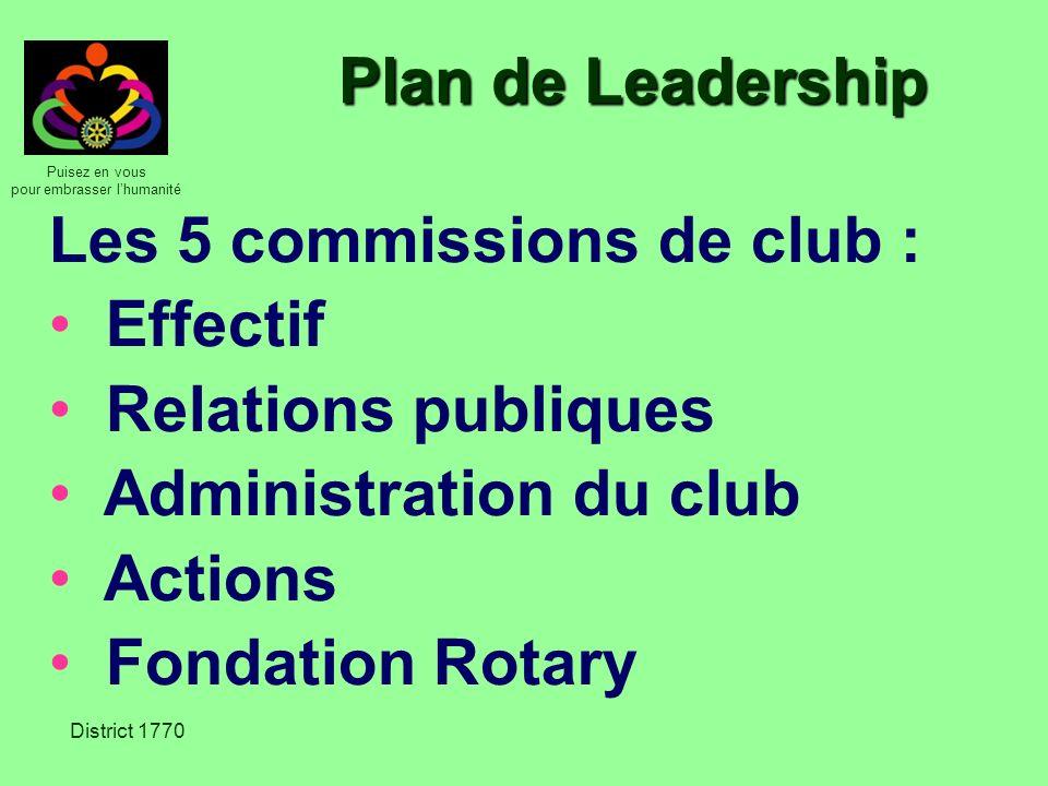 Puisez en vous pour embrasser lhumanité District 1770 Plan de Leadership Les 5 commissions de club : Effectif Relations publiques Administration du cl
