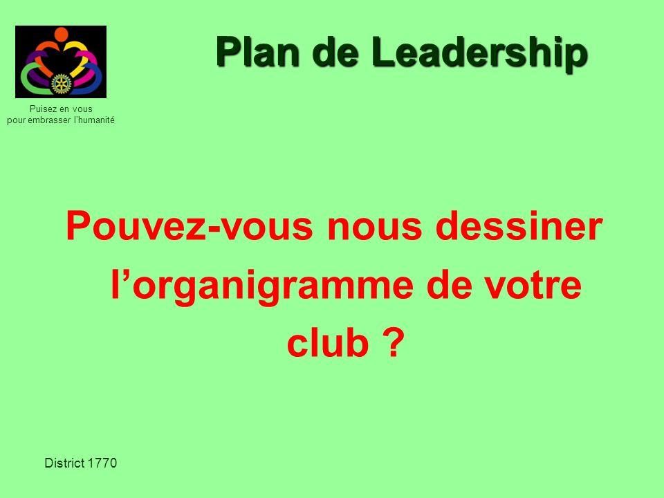 Puisez en vous pour embrasser lhumanité District 1770 Plans de leadership & stratégique Leurs finalités communes :