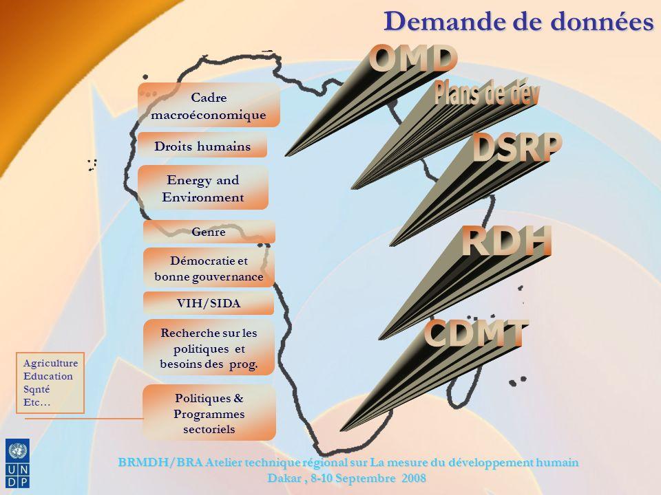 BRMDH/BRA Atelier technique régional sur La mesure du développement humain BRMDH/BRA Atelier technique régional sur La mesure du développement humain Dakar, 8-10 Septembre 2008 Recherche sur les politiques et besoins des prog.