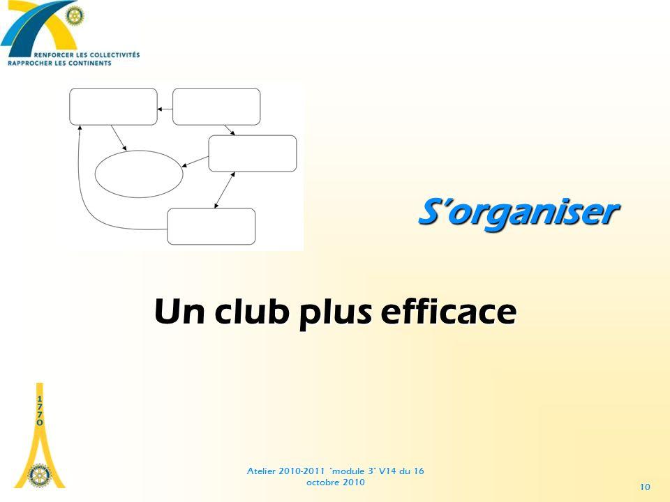 Atelier 2010-2011 module 3 V14 du 16 octobre 2010 10 Sorganiser Un club plus efficace
