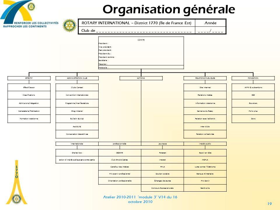 Atelier 2010-2011 module 3 V14 du 16 octobre 2010 19 ROTARY INTERNATIONAL – District 1770 (Île de France Est)Année Club de _ _ _ _ _ _ _ _ _ _ _ _ _ _ _ _ _ _ _ _ _ _ _ _ _ _ _ _ _ _ _ _ __ _ _ _ / _ _ _ _ Organisation générale COMITE Président : Vice président : Past président : Président élu : Président nommé : Secrétaire : Trésorier : Protocole : EFFECTIFADMINISTRATION CLUBACTIONSRELATIONS PUBLIQUESFONDATION Effectif/essorClubs Contact Site InternetAIPM & subventions ClassificationsConvention Internationale Relations médiasEGE Admissions/intégrationProgramme/manifestations Information rotarienneBoursiers Camaraderie/fidélisationBlog Intranet Semaine du RotaryPolio plus Formation rotarienneBulletin du club Relation avec le DistrictDons Assiduité Inter clubs Conservation des archives Relation collectivités internationaleprofessionnellejeunesseintérêt public Shelter boxSESAMERotaractEspoir en tête action d intérêt publique sans contre partieClub Emploi CadresInteractMSPLA Carrefour des MétiersRYLALutte contre lillettrisme Prix avenir professionnelSoutien scolaireBanque Alimentaire Orientation professionnelleÉchanges de JeunesPrix Servir Concours Expression oraleHandivoile