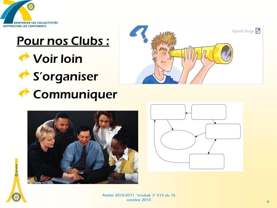 Atelier 2010-2011 module 3 V14 du 16 octobre 2010 44 Pour nos Clubs : Voir loin Sorganiser Communiquer