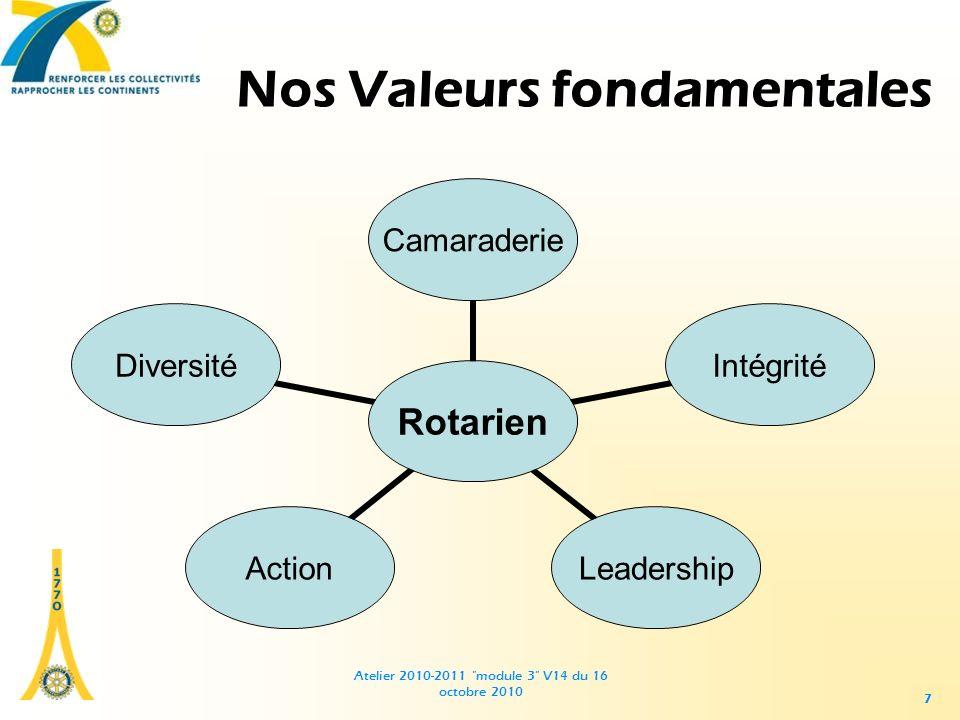 Atelier 2010-2011 module 3 V14 du 16 octobre 2010 77 Rotarien Camaraderie IntégritéLeadershipActionDiversité Nos Valeurs fondamentales
