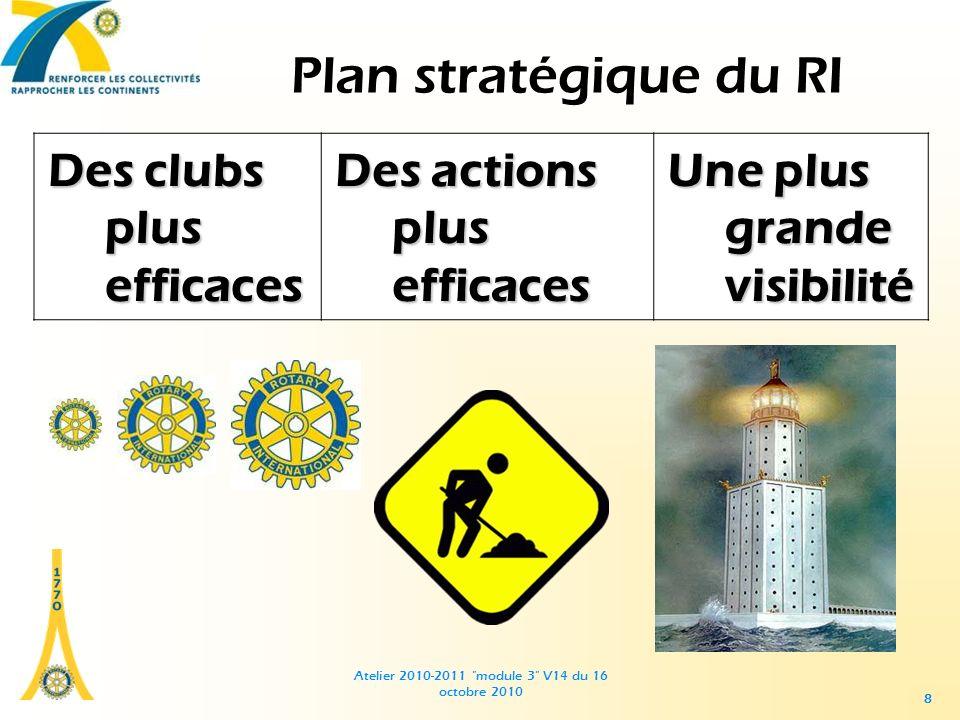 Atelier 2010-2011 module 3 V14 du 16 octobre 2010 88 Plan stratégique du RI Des clubs plus efficaces Des actions plus efficaces Une plus grande visibilité