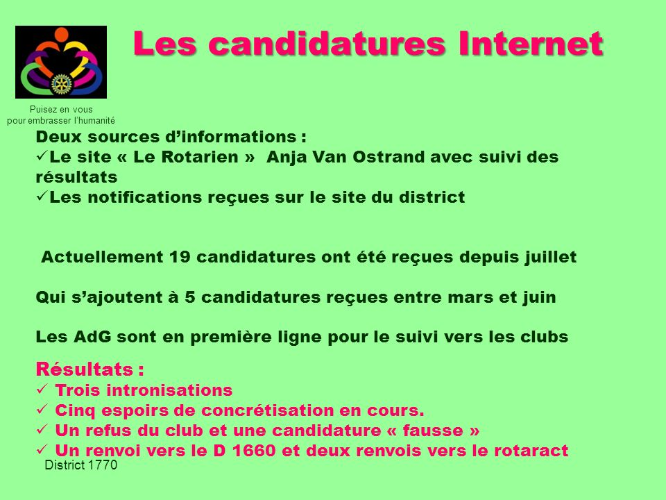 Puisez en vous pour embrasser lhumanité District 1770 Les candidatures Internet Deux sources dinformations : Le site « Le Rotarien » Anja Van Ostrand