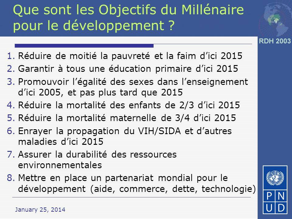 January 25, 2014 Pourquoi les Objectifs sont-ils importants .