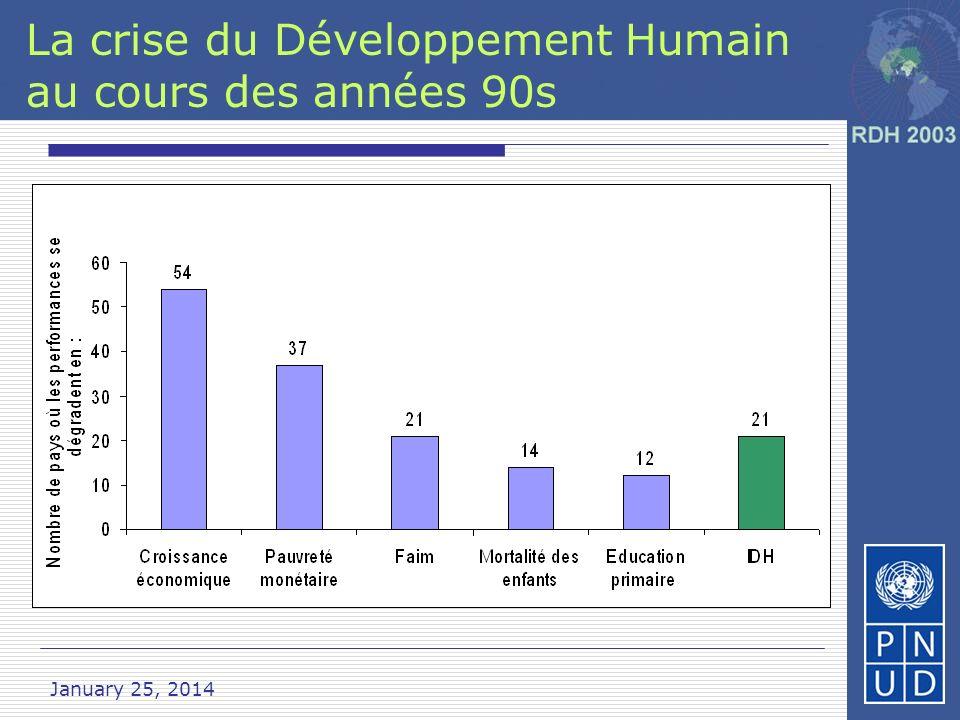 January 25, 2014 Est-ce que lon est sur la bonne voie pour réduire de moitié la proportion de la population vivant en état de pauvreté ?