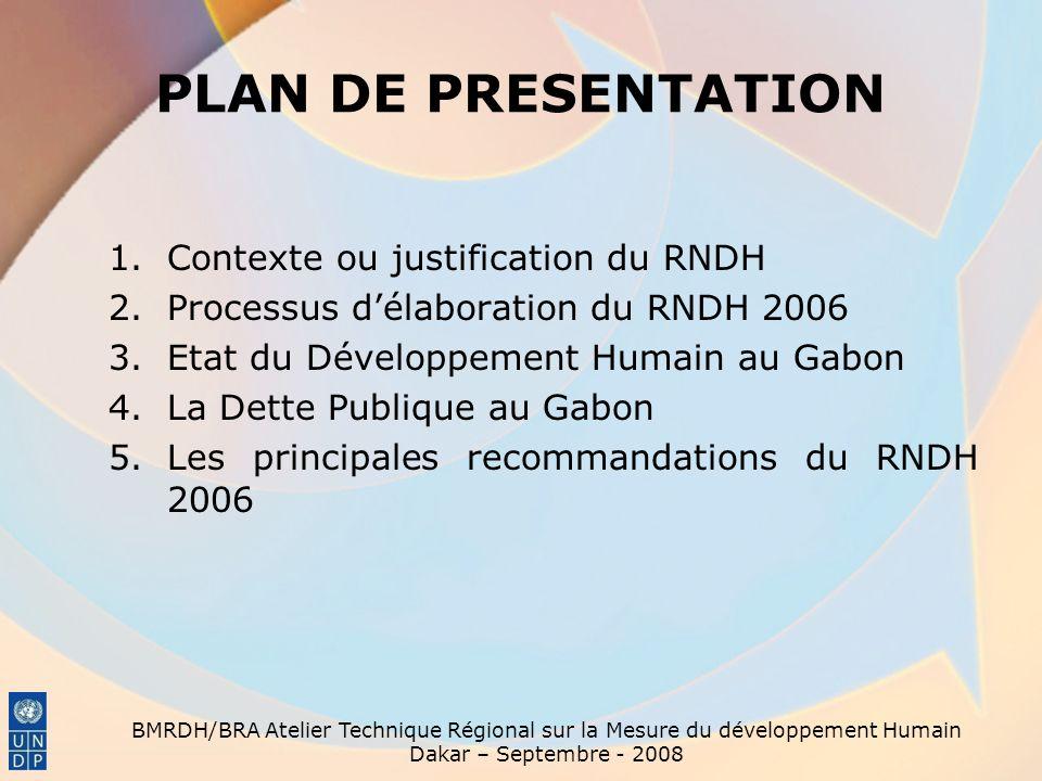 BMRDH/BRA Atelier Technique Régional sur la Mesure du développement Humain Dakar – Septembre - 2008 PLAN DE PRESENTATION 1.Contexte ou justification d