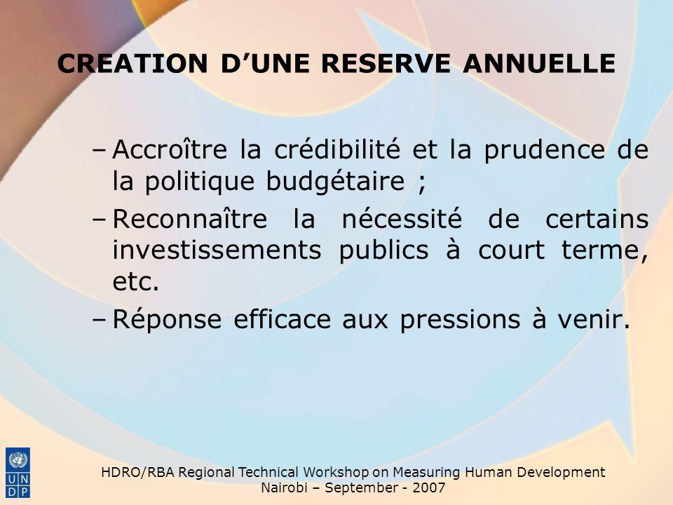 CREATION DUNE RESERVE ANNUELLE –Accroître la crédibilité et la prudence de la politique budgétaire ; –Reconnaître la nécessité de certains investissem