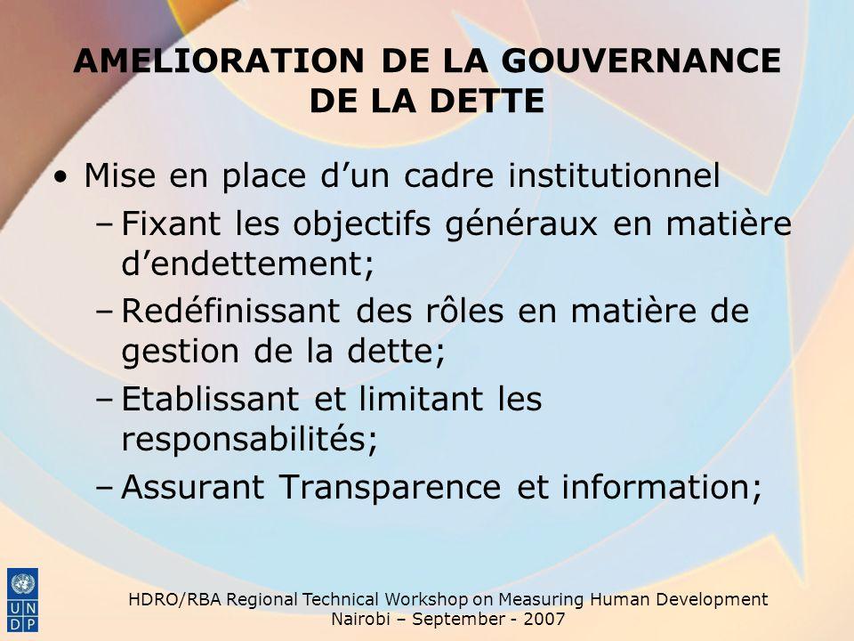 AMELIORATION DE LA GOUVERNANCE DE LA DETTE Mise en place dun cadre institutionnel –Fixant les objectifs généraux en matière dendettement; –Redéfinissa