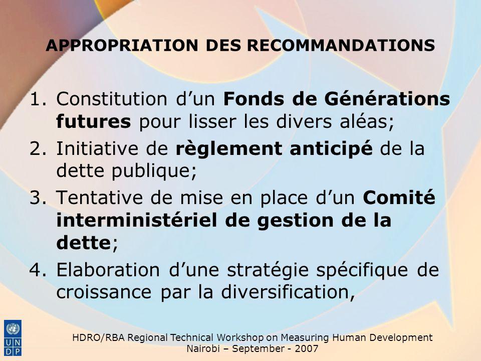 APPROPRIATION DES RECOMMANDATIONS 1.Constitution dun Fonds de Générations futures pour lisser les divers aléas; 2.Initiative de règlement anticipé de