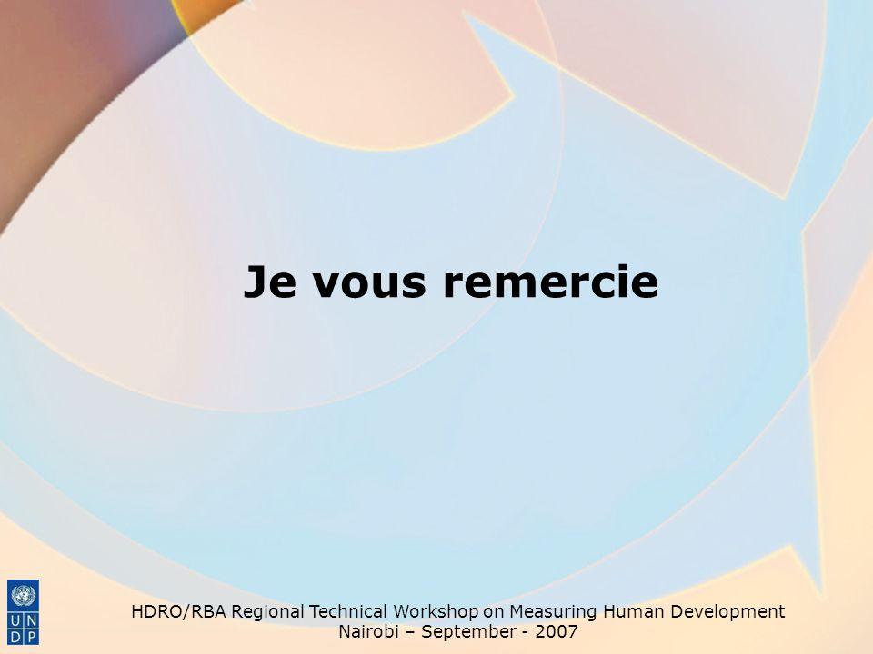 Je vous remercie HDRO/RBA Regional Technical Workshop on Measuring Human Development Nairobi – September - 2007