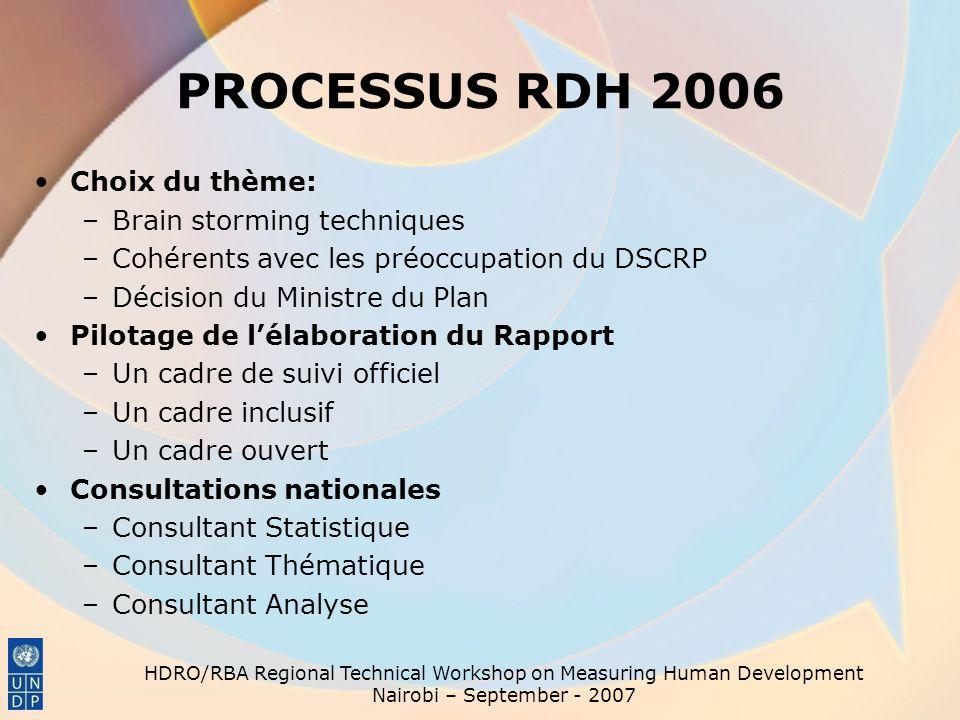PROCESSUS RDH 2006 Choix du thème: –Brain storming techniques –Cohérents avec les préoccupation du DSCRP –Décision du Ministre du Plan Pilotage de lél