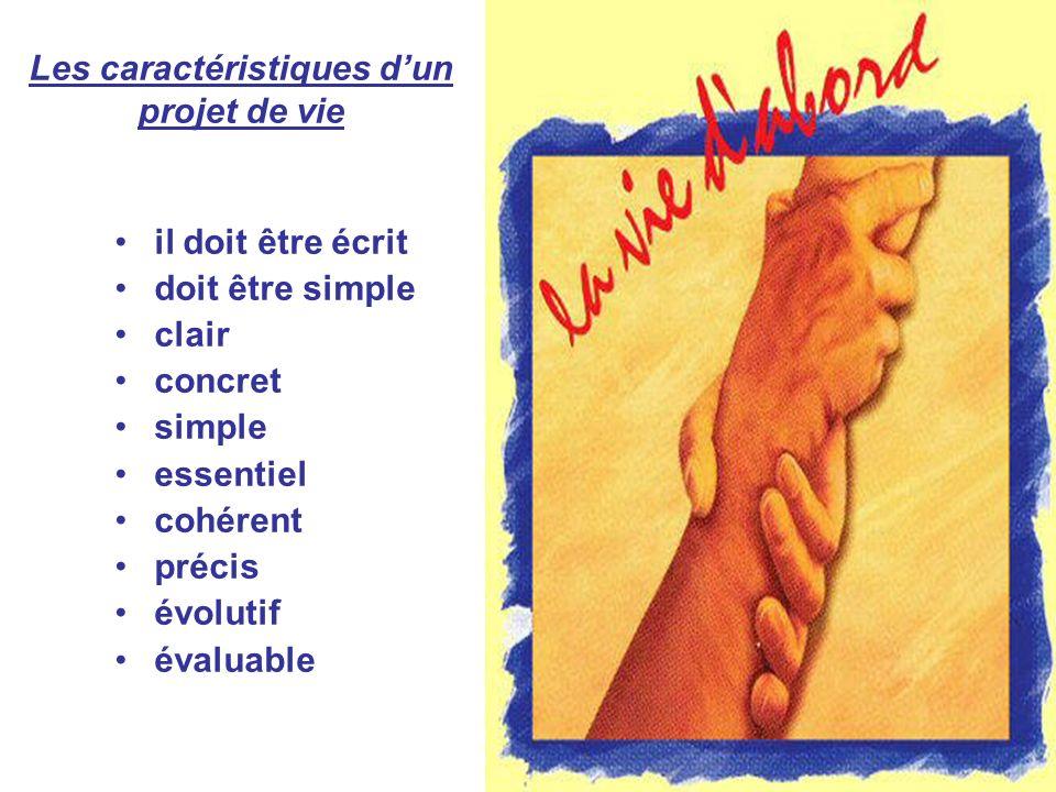 Les caractéristiques dun projet de vie il doit être écrit doit être simple clair concret simple essentiel cohérent précis évolutif évaluable