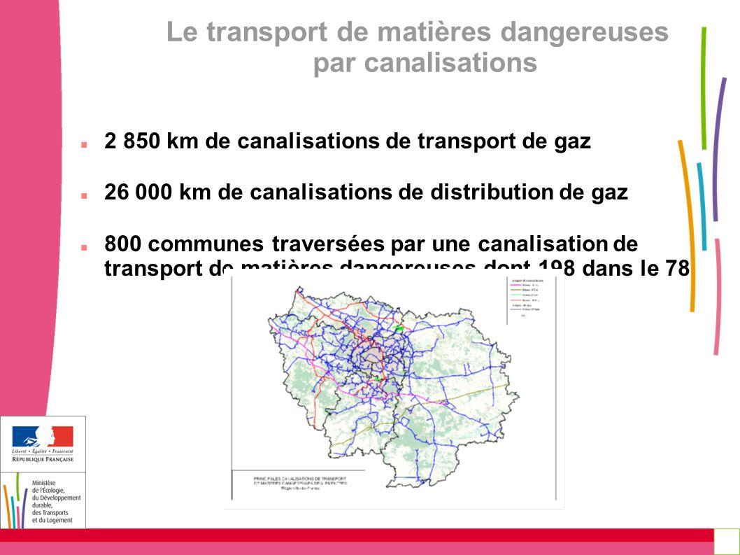 Le transport de matières dangereuses par canalisations 2 850 km de canalisations de transport de gaz 26 000 km de canalisations de distribution de gaz