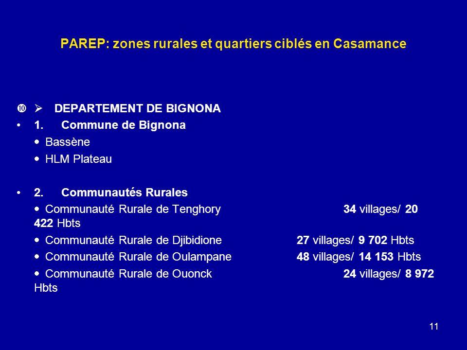 11 PAREP: zones rurales et quartiers ciblés en Casamance DEPARTEMENT DE BIGNONA 1.