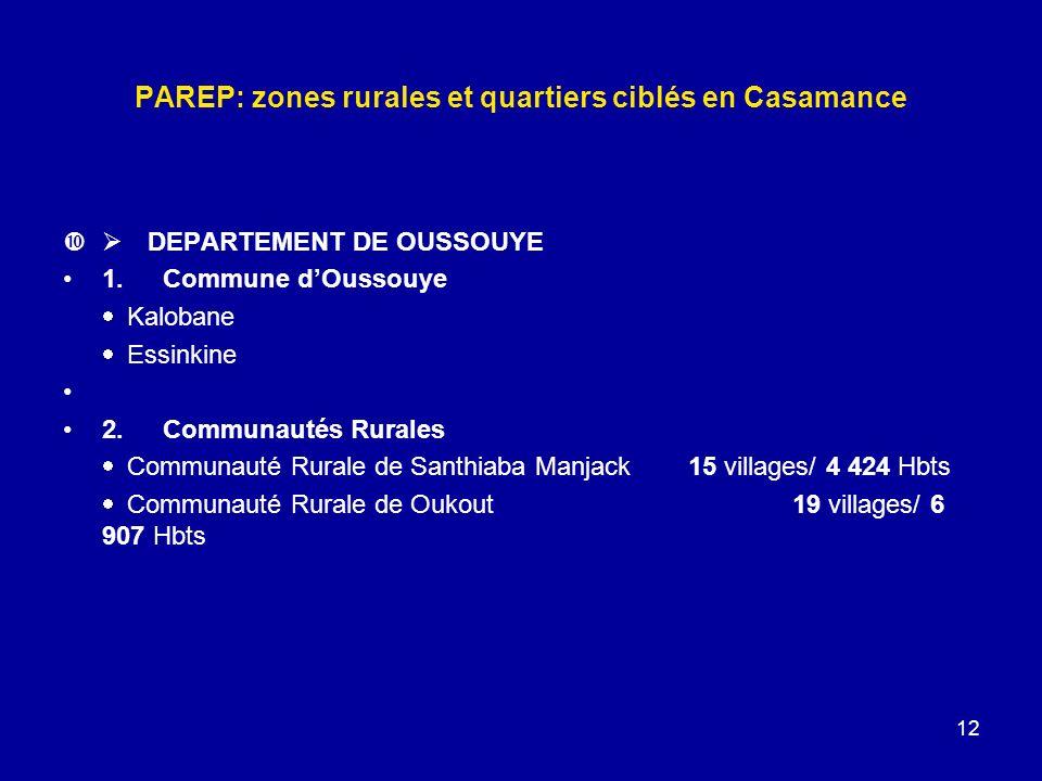 12 PAREP: zones rurales et quartiers ciblés en Casamance DEPARTEMENT DE OUSSOUYE 1.