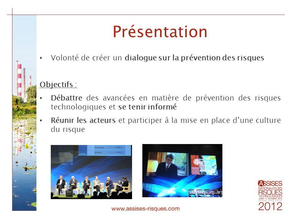 Présentation Volonté de créer un dialogue sur la prévention des risques Objectifs : Débattre des avancées en matière de prévention des risques technol