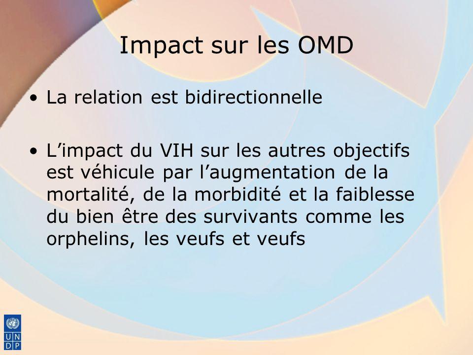 Impact sur les OMD La relation est bidirectionnelle Limpact du VIH sur les autres objectifs est véhicule par laugmentation de la mortalité, de la morb