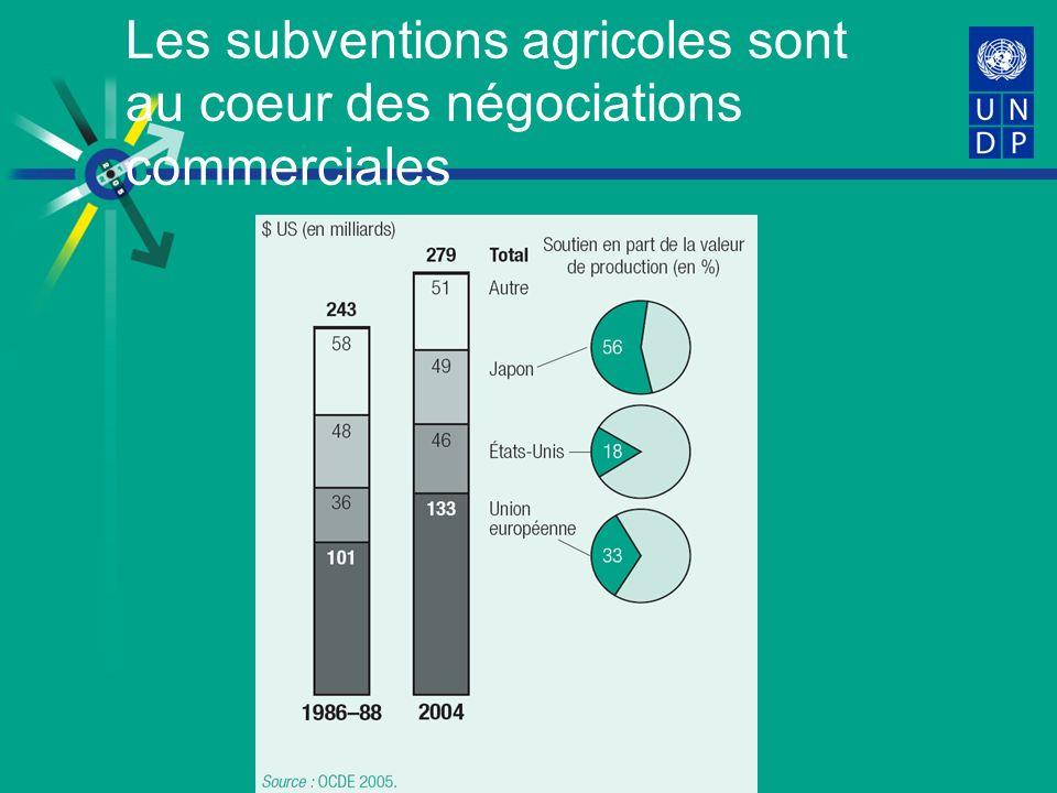 Les subventions agricoles sont au coeur des négociations commerciales