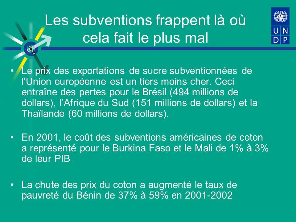 Les subventions frappent là où cela fait le plus mal Le prix des exportations de sucre subventionnées de lUnion européenne est un tiers moins cher.