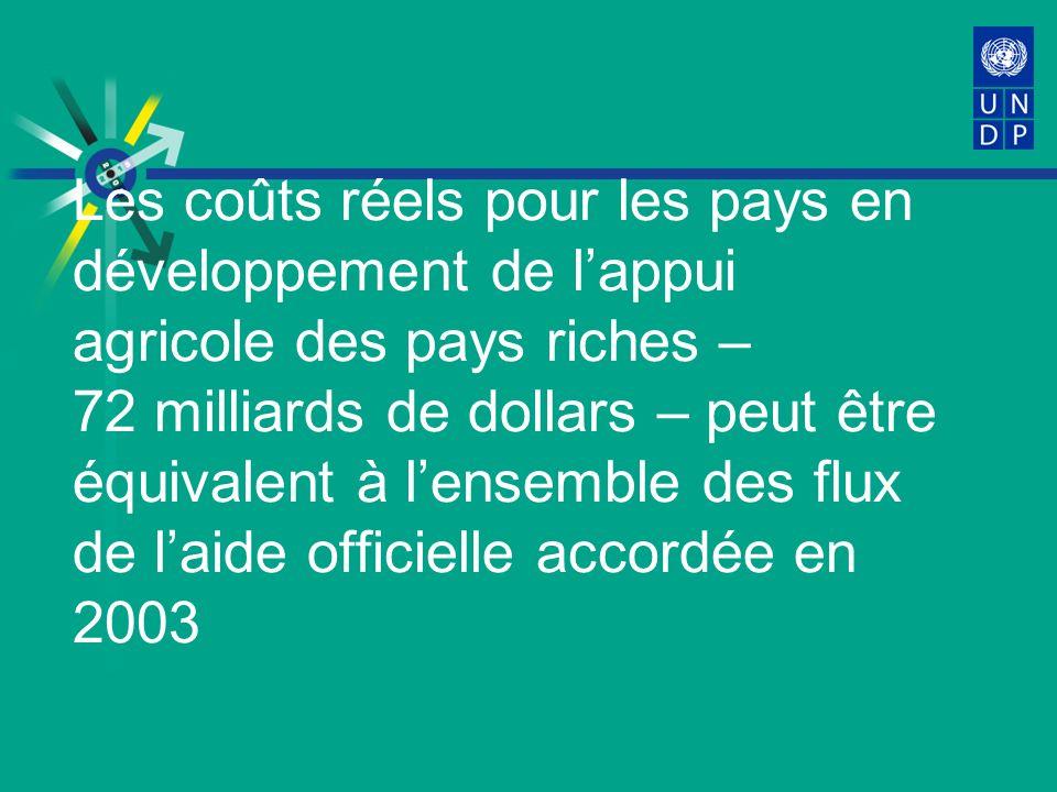 Les coûts réels pour les pays en développement de lappui agricole des pays riches – 72 milliards de dollars – peut être équivalent à lensemble des flux de laide officielle accordée en 2003
