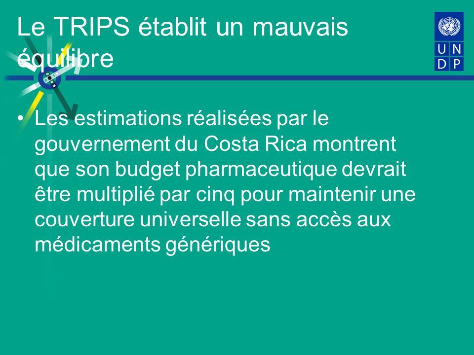 Le TRIPS établit un mauvais équilibre Les estimations réalisées par le gouvernement du Costa Rica montrent que son budget pharmaceutique devrait être multiplié par cinq pour maintenir une couverture universelle sans accès aux médicaments génériques