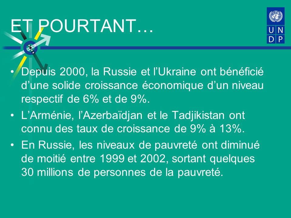 ET POURTANT… Depuis 2000, la Russie et lUkraine ont bénéficié dune solide croissance économique dun niveau respectif de 6% et de 9%.
