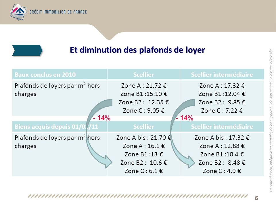 6 La reproduction, intégrale ou partielle, de ce support ou de son contenu n est pas autorisée Et diminution des plafonds de loyer Baux conclus en 2010ScellierScellier intermédiaire Plafonds de loyers par m² hors charges Zone A : 21.72 Zone B1 :15.10 Zone B2 : 12.35 Zone C : 9.05 Zone A : 17.32 Zone B1 :12.04 Zone B2 : 9.85 Zone C : 7.22 Biens acquis depuis 01/01/11ScellierScellier intermédiaire Plafonds de loyers par m² hors charges Zone A bis : 21.70 Zone A : 16.1 Zone B1 :13 Zone B2 : 10.6 Zone C : 6.1 Zone A bis : 17.32 Zone A : 12.88 Zone B1 :10.4 Zone B2 : 8.48 Zone C : 4.9 - 14%