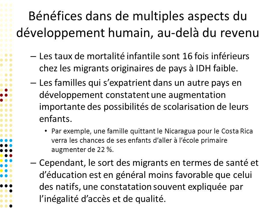– Les taux de mortalité infantile sont 16 fois inférieurs chez les migrants originaires de pays à IDH faible. – Les familles qui sexpatrient dans un a
