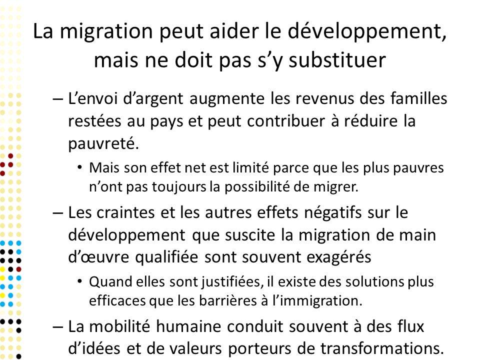 La migration peut aider le développement, mais ne doit pas sy substituer – Lenvoi dargent augmente les revenus des familles restées au pays et peut contribuer à réduire la pauvreté.