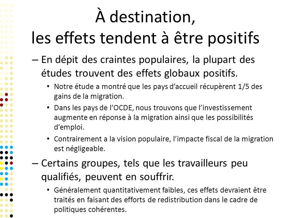 À destination, les effets tendent à être positifs – En dépit des craintes populaires, la plupart des études trouvent des effets globaux positifs.