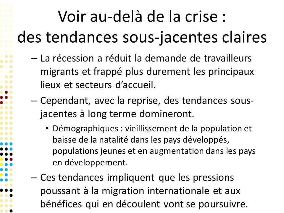 Voir au-delà de la crise : des tendances sous-jacentes claires – La récession a réduit la demande de travailleurs migrants et frappé plus durement les principaux lieux et secteurs daccueil.