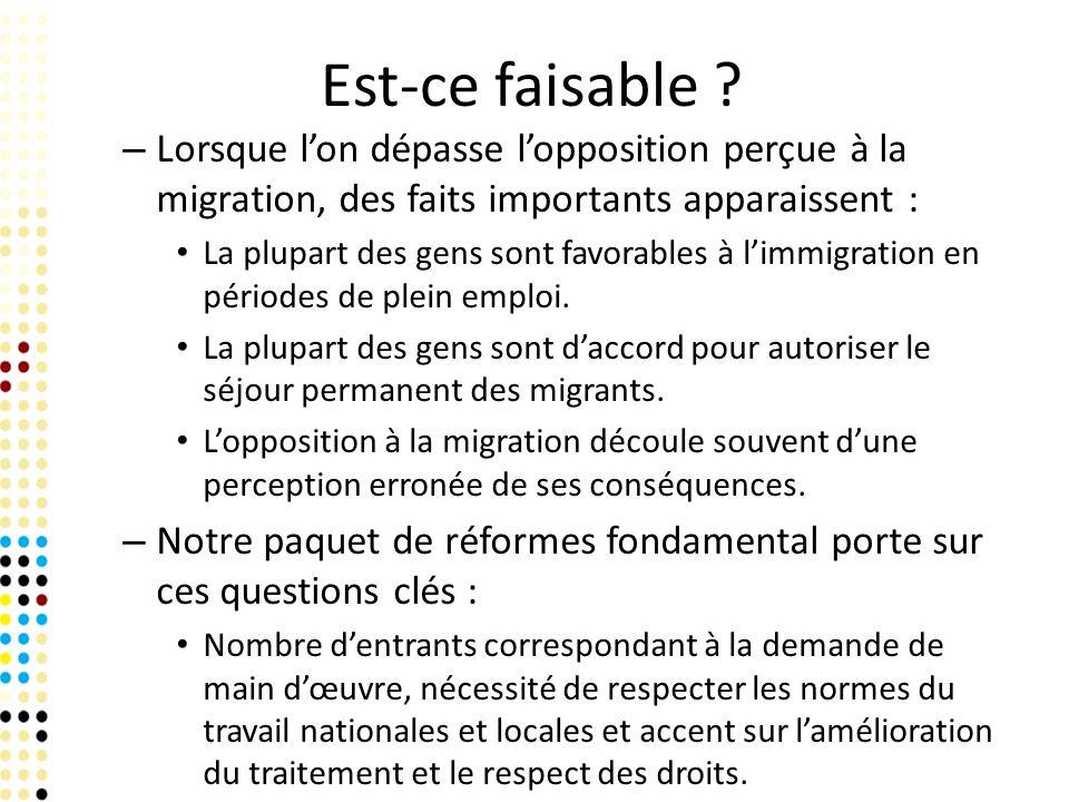 – Lorsque lon dépasse lopposition perçue à la migration, des faits importants apparaissent : La plupart des gens sont favorables à limmigration en pér