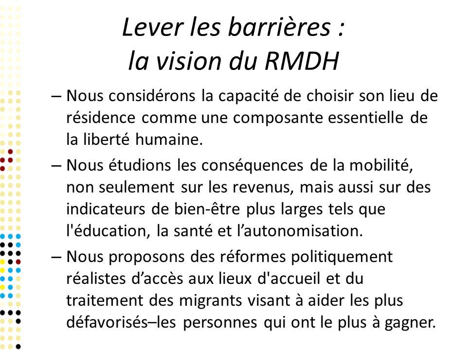 Lever les barrières : la vision du RMDH – Nous considérons la capacité de choisir son lieu de résidence comme une composante essentielle de la liberté humaine.