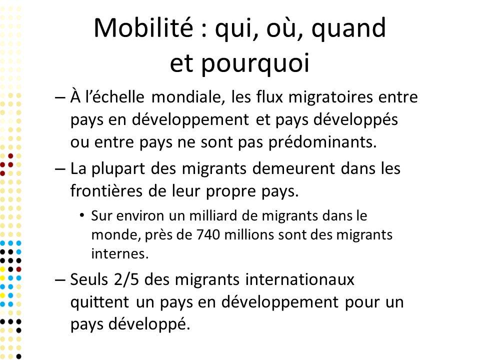 – À léchelle mondiale, les flux migratoires entre pays en développement et pays développés ou entre pays ne sont pas prédominants. – La plupart des mi