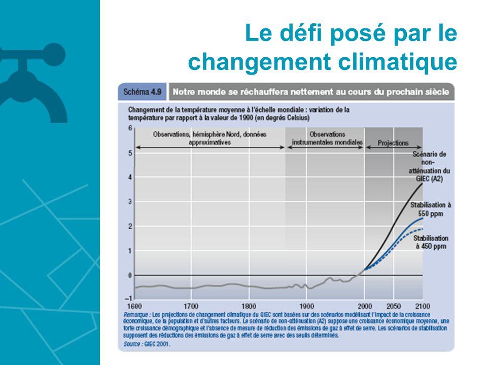 Le défi posé par le changement climatique