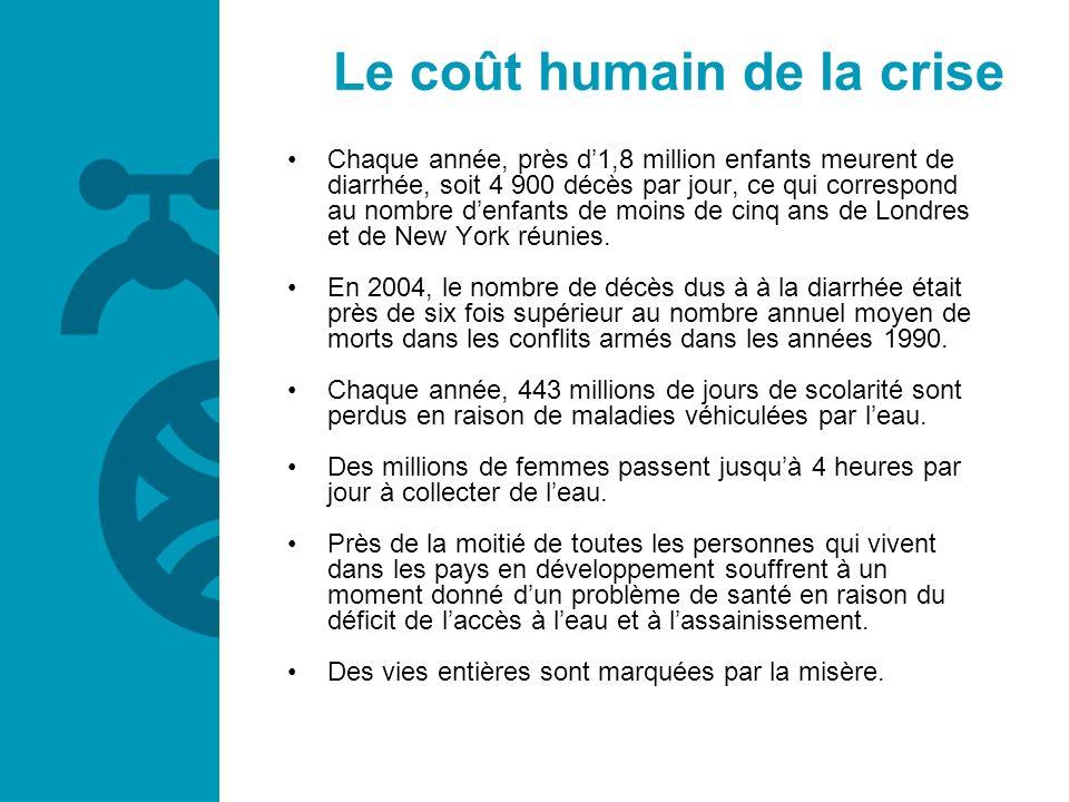 Le coût humain de la crise Chaque année, près d1,8 million enfants meurent de diarrhée, soit 4 900 décès par jour, ce qui correspond au nombre denfant