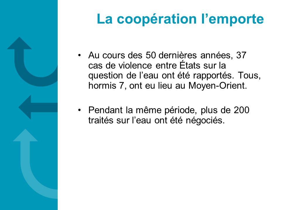 La coopération lemporte Au cours des 50 dernières années, 37 cas de violence entre États sur la question de leau ont été rapportés. Tous, hormis 7, on