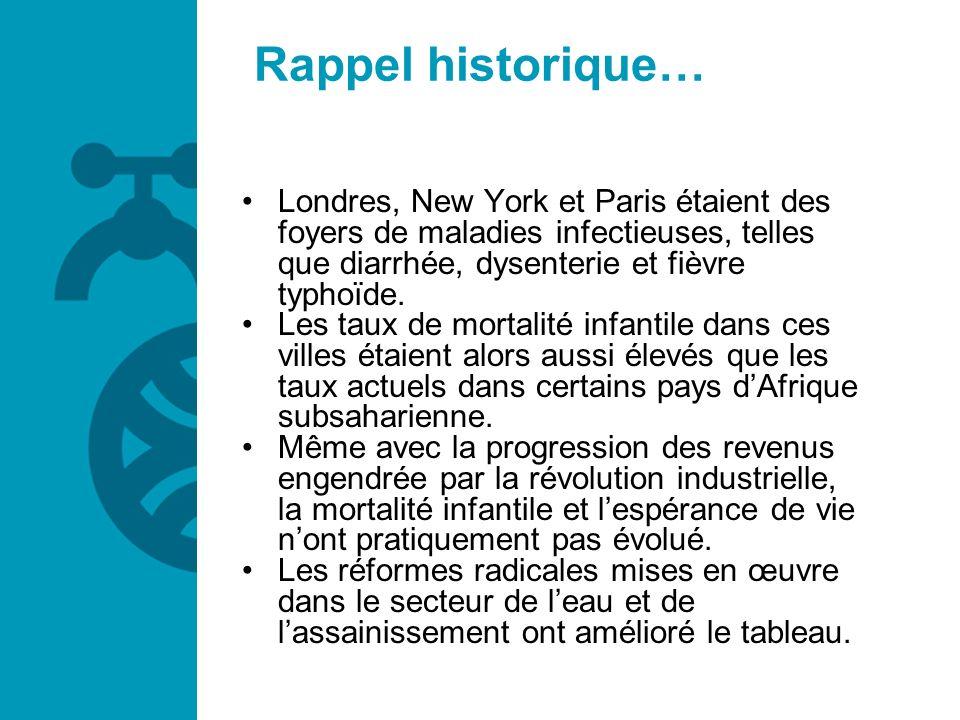 Rappel historique… Londres, New York et Paris étaient des foyers de maladies infectieuses, telles que diarrhée, dysenterie et fièvre typhoïde. Les tau