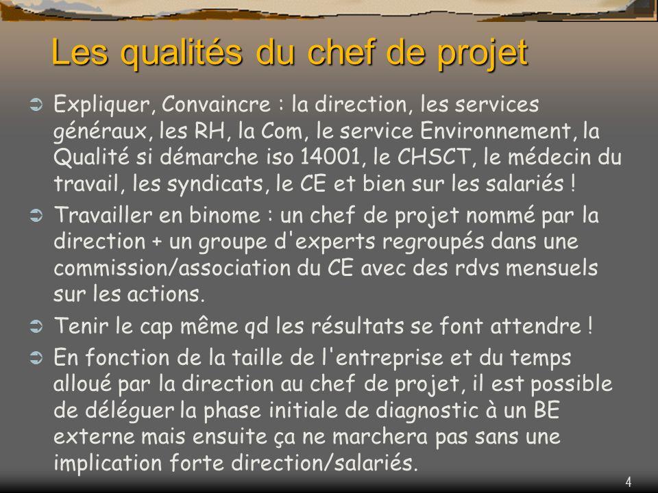 4 Les qualités du chef de projet Expliquer, Convaincre : la direction, les services généraux, les RH, la Com, le service Environnement, la Qualité si démarche iso 14001, le CHSCT, le médecin du travail, les syndicats, le CE et bien sur les salariés .
