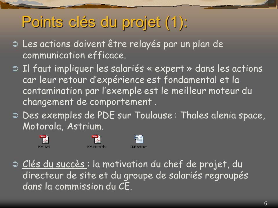 6 Points clés du projet (1): Les actions doivent être relayés par un plan de communication efficace. Il faut impliquer les salariés « expert » dans le