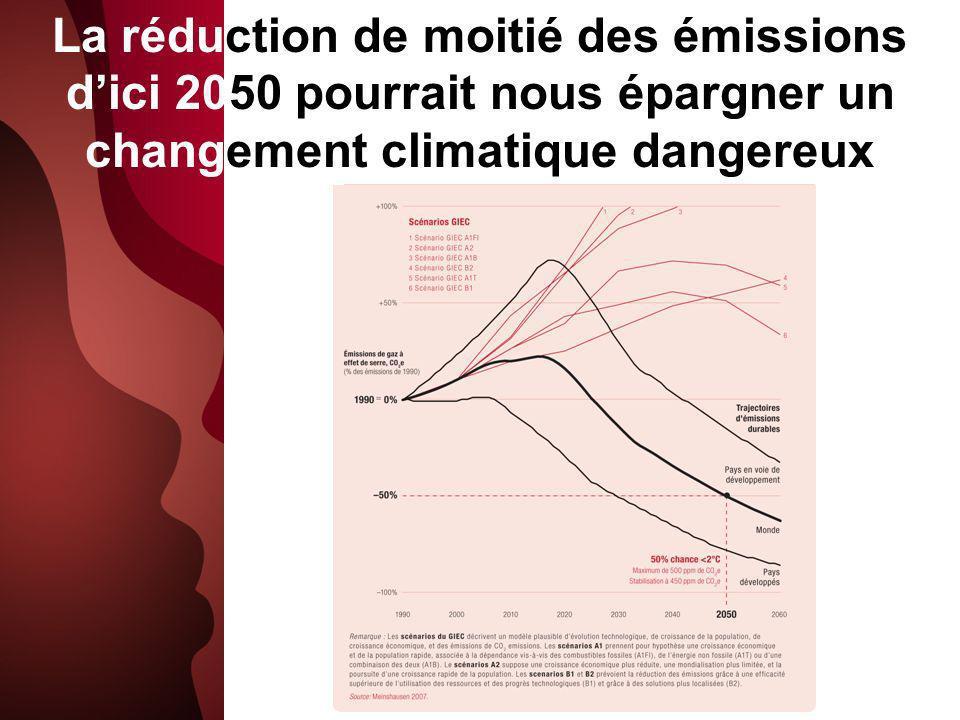 La réduction de moitié des émissions dici 2050 pourrait nous épargner un changement climatique dangereux