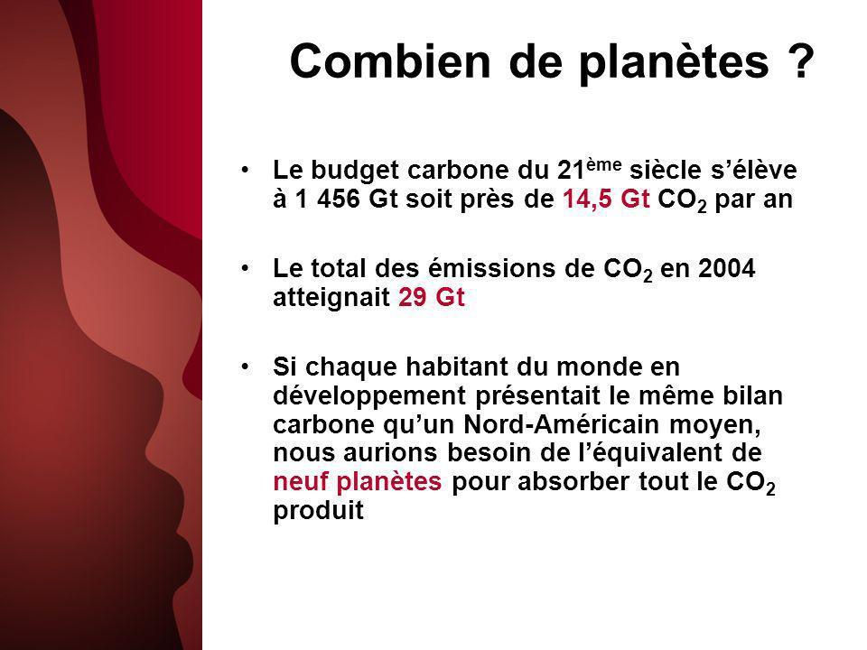 Combien de planètes ? Le budget carbone du 21 ème siècle sélève à 1 456 Gt soit près de 14,5 Gt CO 2 par an Le total des émissions de CO 2 en 2004 att