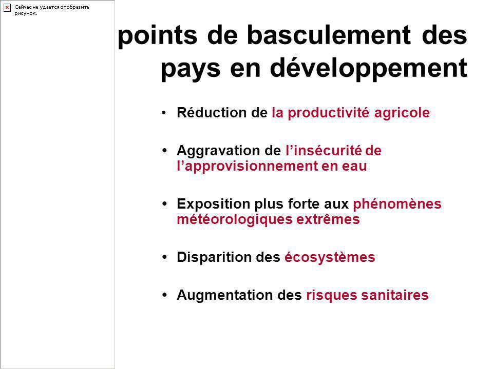 Cinq points de basculement des pays en développement Réduction de la productivité agricole Aggravation de linsécurité de lapprovisionnement en eau Exp
