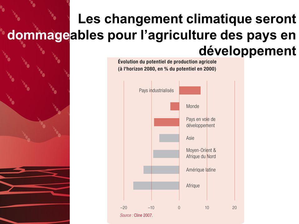 Les changement climatique seront dommageables pour lagriculture des pays en développement