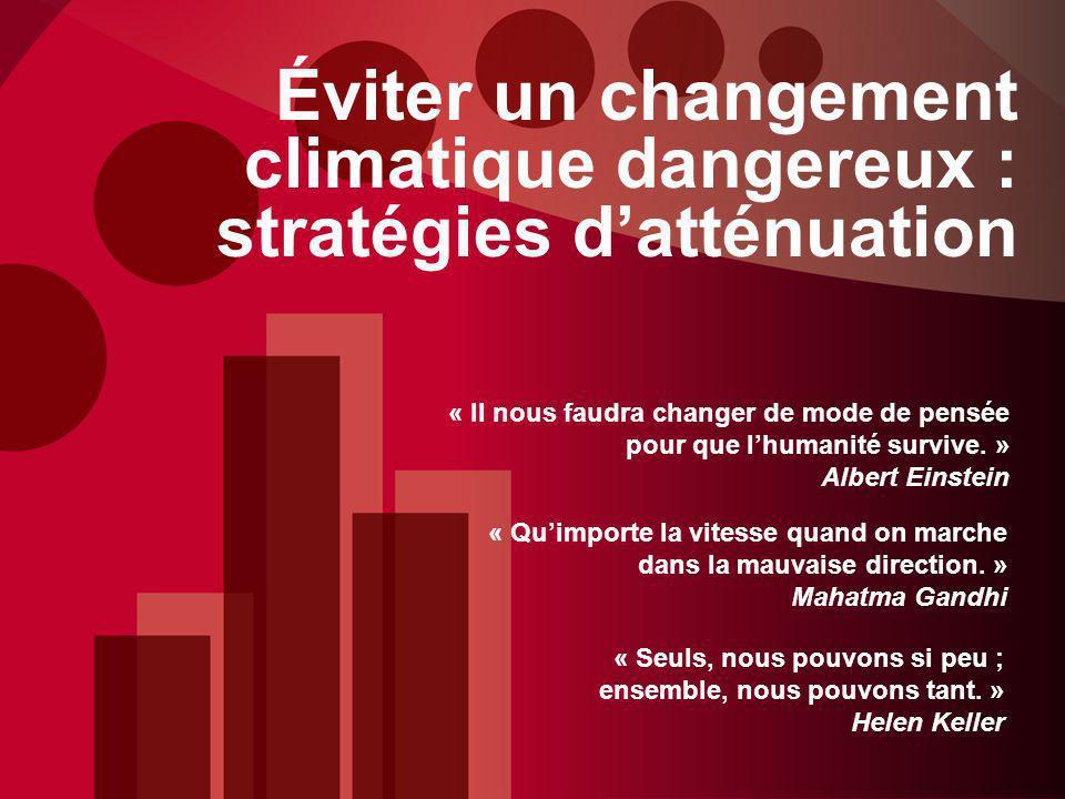 Éviter un changement climatique dangereux : stratégies datténuation « Il nous faudra changer de mode de pensée pour que lhumanité survive. » Albert Ei