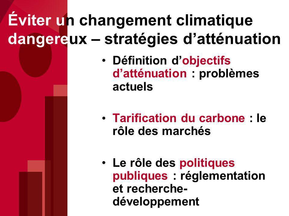 Éviter un changement climatique dangereux – stratégies datténuation Définition dobjectifs datténuation : problèmes actuels Tarification du carbone : le rôle des marchés Le rôle des politiques publiques : réglementation et recherche- développement