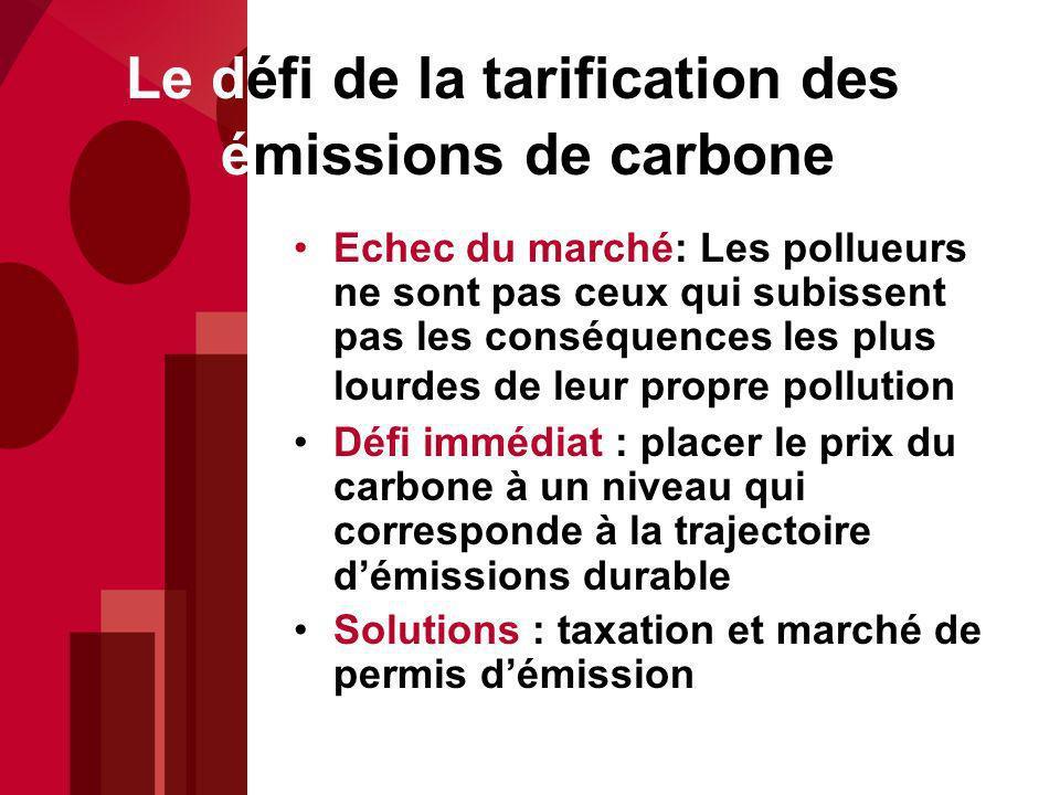 Le défi de la tarification des émissions de carbone Echec du marché: Les pollueurs ne sont pas ceux qui subissent pas les conséquences les plus lourdes de leur propre pollution Défi immédiat : placer le prix du carbone à un niveau qui corresponde à la trajectoire démissions durable Solutions : taxation et marché de permis démission