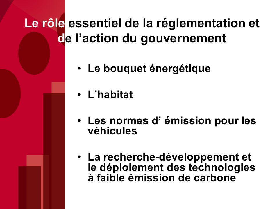 Le rôle essentiel de la réglementation et de laction du gouvernement Le bouquet énergétique Lhabitat Les normes d émission pour les véhicules La recherche-développement et le déploiement des technologies à faible émission de carbone